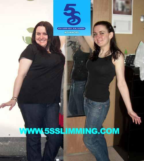 Slimming Products SA